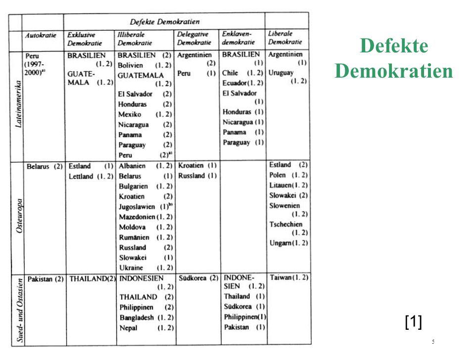 Defekte Demokratien [1] 5